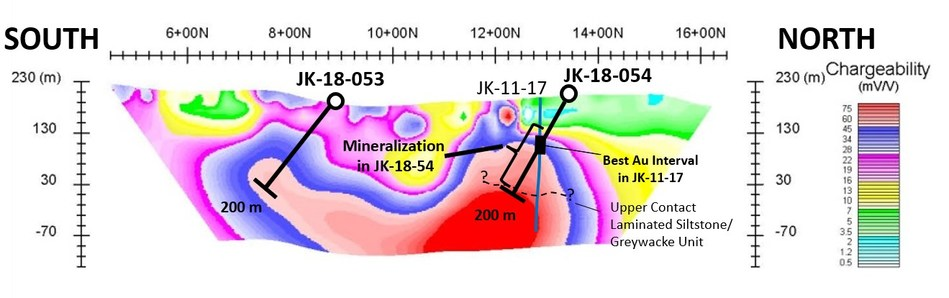 Figure 1. Jones-Keystone Grid: Abitibi Geophysics OreVisionTM Induced Polarization inversion model Vertical Section Line 10 showing relative positions of mineralization in historical drill hole JK-11-17 and current drill hole JK-18-54, as well as position of current drill hole JK-18-053. (CNW Group/Orford Mining Corporation)