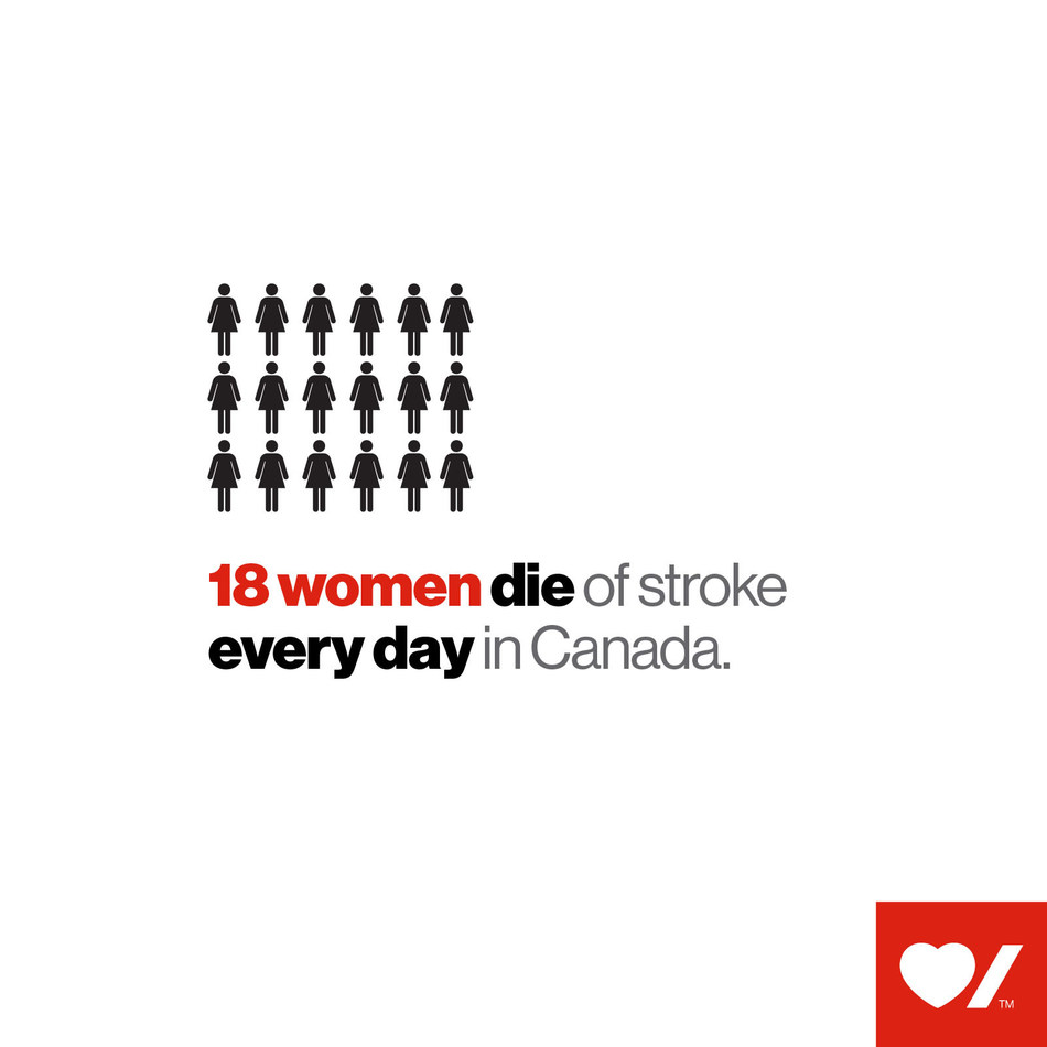 18 women die of stroke every day in Canada (CNW Group/Heart and Stroke Foundation)