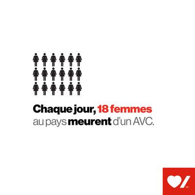 Chaque jour, 18 femmes au pays meurent d'un AVC (Groupe CNW/Fondation des maladies du coeur et de l'AVC)