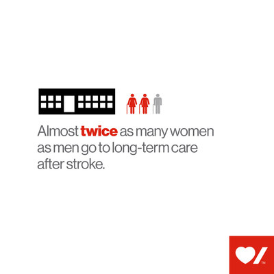 Almost twice as many women as men go to long-term care after stroke (CNW Group/Heart and Stroke Foundation)