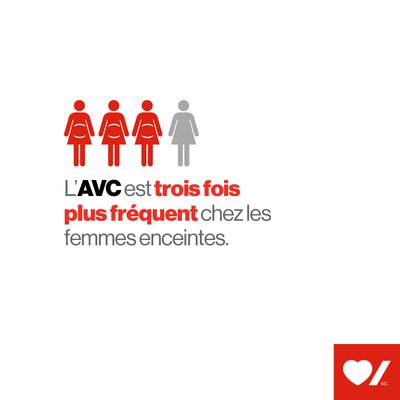 L'AVC est trois fois plus fréquent chez les femmes enceintes (Groupe CNW/Fondation des maladies du coeur et de l'AVC)