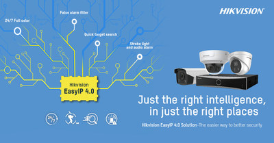 Hikvision EasyIP 4.0 infographic