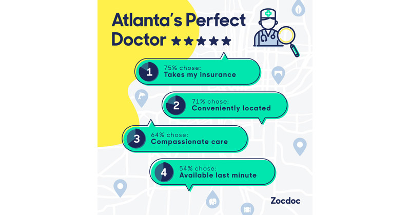 ZocDoc Profile   Executives, News, and Key Contact Information