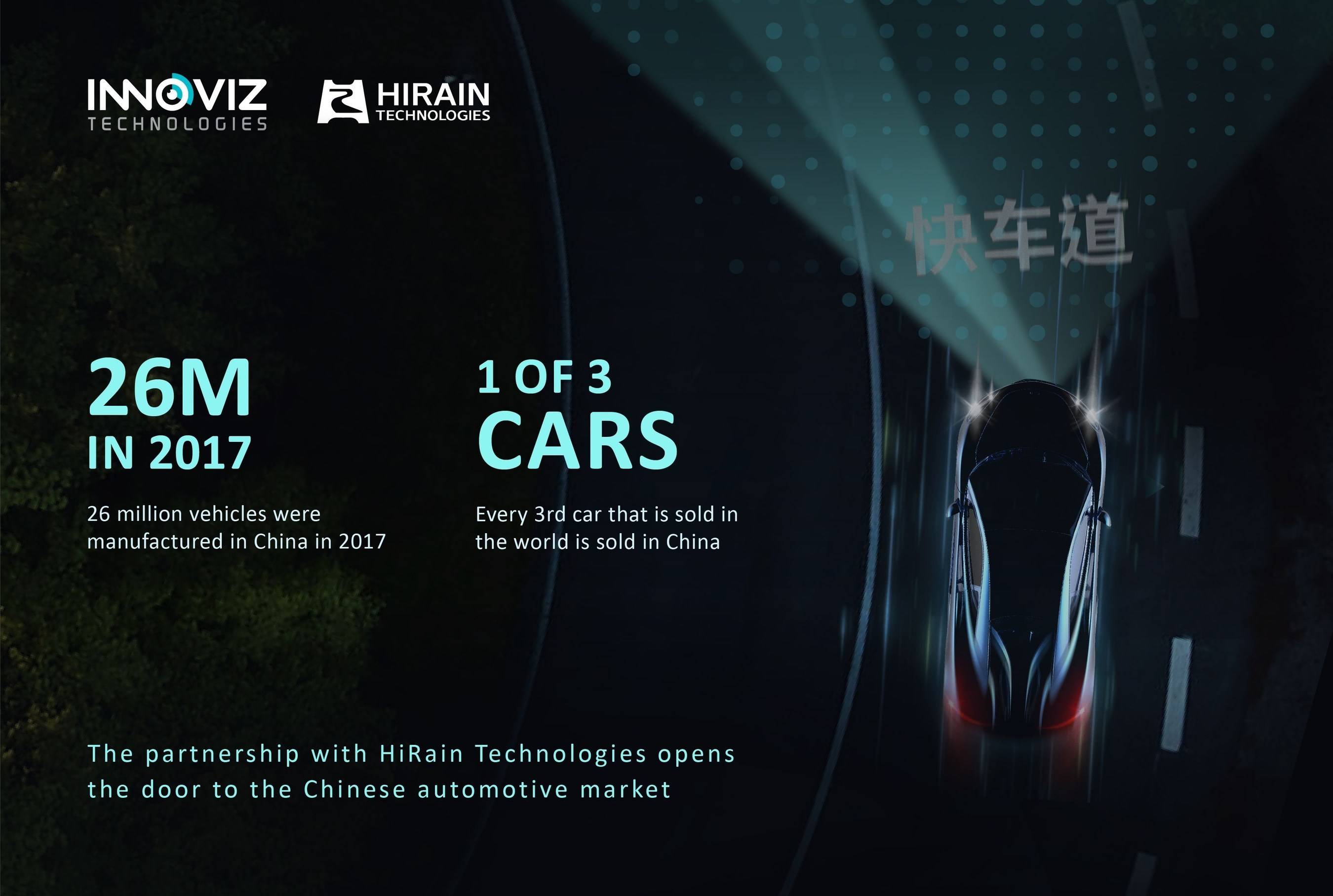 Innoviz and HiRain Partner to Bring High Performance LiDAR to Chinese Automotive OEMs