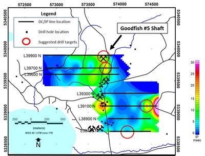 Figure 3: Geophysical interpretation map with suggested future drill locations indicated. (CNW Group/War Eagle Mining Company Inc)