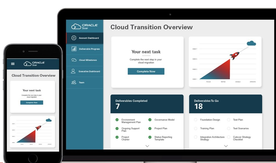 Oracle Soar to the Cloud