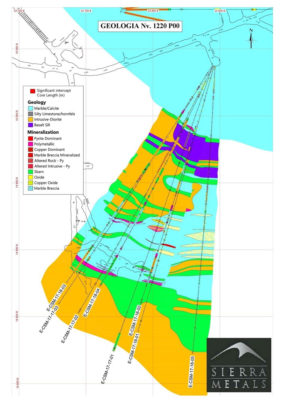 Figure 2 – Plan View – Yauricocha Mine - Contacto Sur Medio 1220 Level (CNW Group/Sierra Metals Inc.)