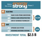 """PSE&G Unveils Next Phase of """"Energy Strong"""" Investments"""
