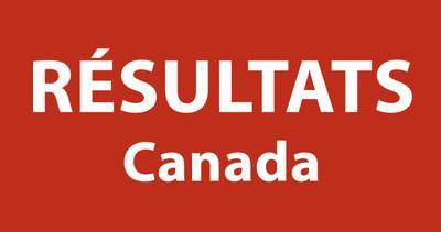 Resultats Canada logo (Groupe CNW/Plan International Canada)