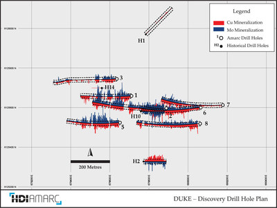 DUKE – Discovery Drill Hole Plan (CNW Group/Amarc Resources Ltd.)