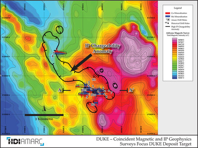 DUKE - Coincident Magnetic and IP Geophysics Surveys Focus DUKE Deposit Target (CNW Group/Amarc Resources Ltd.)