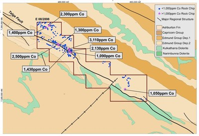 Fig 3: Jessica Bore Prospect Cobalt Rock Chip Results (CNW Group/Bluebird Battery Metals)