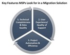 MSPs Are Partnering With ISVs to Optimize Recurring Revenue