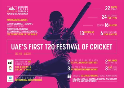 New UAE T20 League Promises to Be a Unique Development Platform for Regional and International Players Alike