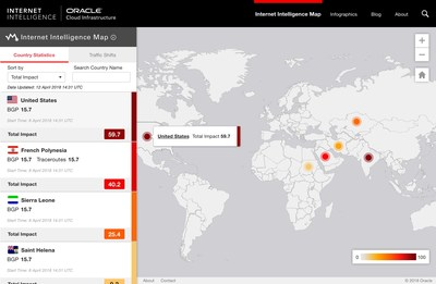 Oracle Internet Intelligence Map