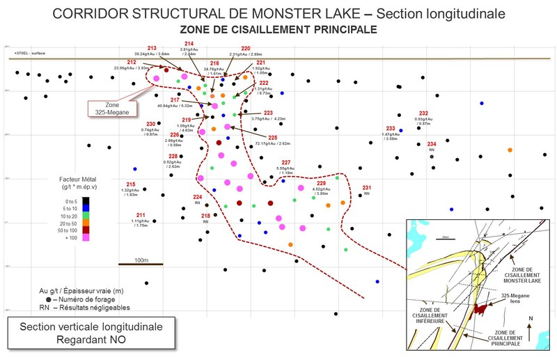 CORRIDOR STRUCTURAL DE MONSTER LAKE - Section longitudinale - ZONE DE CISAILLEMENT PRINCIPALE (Groupe CNW/IAMGOLD Corporation)