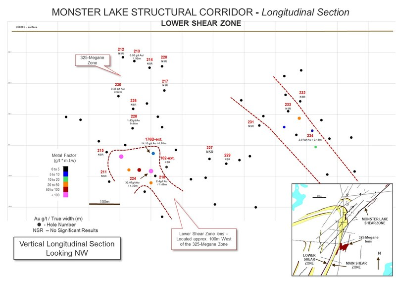 MONSTER LAKE STRUCTURAL CORRIDOR - Longitudinal Section - LOWER SHEAR ZONE (CNW Group/IAMGOLD Corporation)