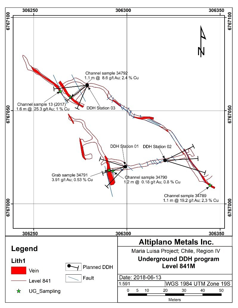 Figure 2. Showing the results of channel and grab sampling and planned underground drilling. (CNW Group/Altiplano Metals Inc.)