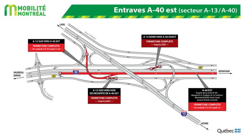 Entraves A-40 est (secteur A-13 / A-40) (Groupe CNW/Ministère des Transports, de la Mobilité durable et de l'Électrification des transports)