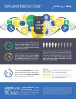 John Hancock Mindfulness Survey Infographic
