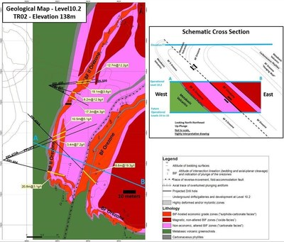 Figure 4. Infill Drilling Results and Geological Mapping Pilar Level 10.2 (CNW Group/Jaguar Mining Inc.)