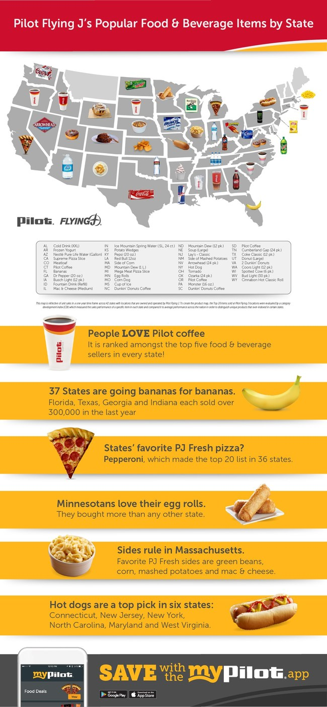 Pilot Flying J's Popular Food & Beverage Items by State Infographic
