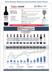 Shopper Response Data Gives Wineries the Edge In an Often Cutthroat Business