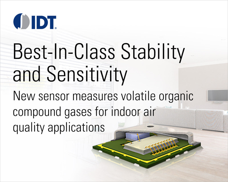 "Integrated Device Technology, Inc. (IDT) today launched its new ZMOD™ family of integrated gas sensors that offer best-in-class stability and sensitivity for measuring volatile organic compound (VOC) gases. These sensors are ideal for indoor air quality applications, including smart thermostats, air purifiers, smart HVAC equipment and other ""smart home"" devices."