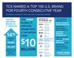 TCS Ranked as Top 100 US Brand for Fourth Consecutive Year by Brand Finance®