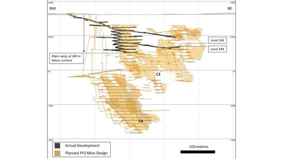 Figure 1: Lamaque Underground Development to date (June 20, 2018). (CNW Group/Eldorado Gold Corporation)