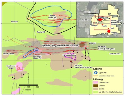 Figure 4: Geological map of Lamaque-Parallel-Plug 5 area showing surface traces of drillholes completed in current program.  For clarity, historical drillholes are excluded.  Mineralized corridor dips moderately to the south, such that both the Parallel Deposit and intercept shown in drillhole PV-18-27 lie within it. (CNW Group/Eldorado Gold Corporation)