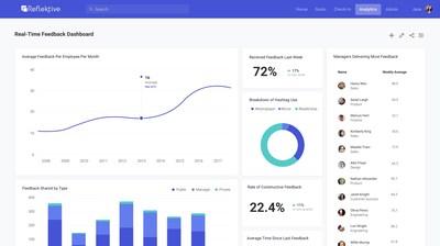 Reflektive Analytics Dashboard