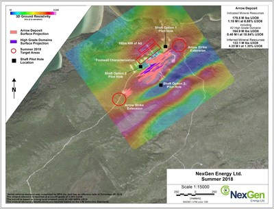 Figure 1: Arrow Deposit Summer 2018 Drilling Program (CNW Group/NexGen Energy Ltd.)
