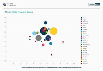 Control Risks and Oxford Economics: Average Risk-Reward Score Improves on African Continent