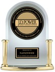 Nationwide Receives Top Honors in J.D. Power 2018 Group Retirement Plan Satisfaction Study