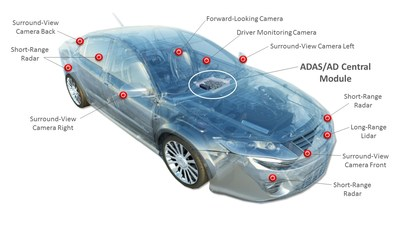 Increasingly complex advanced driver-assistance systems (ADAS) and autonomous-drive (AD) vehicles are increasing demand for Xilinx devices, which can be located in the ADAS/AD Central Module as well as within the camera, radar and/or Lidar systems. Today, Xilinx announced that it is collaborating with Daimler on an in-car system using Xilinx technology for artificial intelligence (AI) processing in automotive applications.