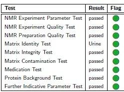 Extract from B.I.BioBankTool analysis report