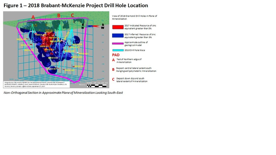 Non-Orthogonal Section in Approximate Plane of Mineralization Looking South-East (CNW Group/Murchison Minerals Ltd.)