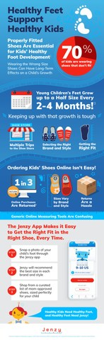 Healthy Feet Support Healthy Kids
