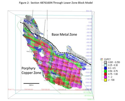 Figure 2: Section 4876160N Through Lower Zone Block Model (CNW Group/Nevsun Resources Ltd.)