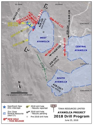 Figure 2.  Drill hole map of West Ayawilca highlighting recent 2018 holes & known zinc resources (CNW Group/Tinka Resources Limited)