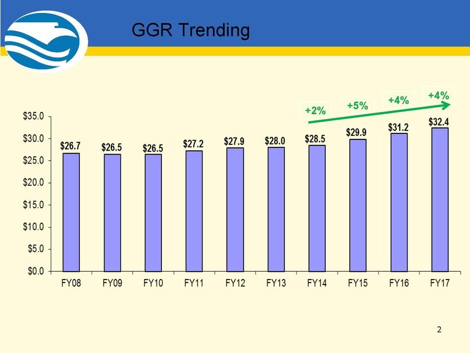 GGR Trending
