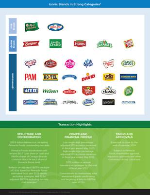 (PRNewsfoto/Conagra Brands, Inc.)
