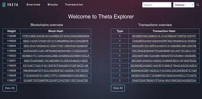 Theta Blockchain Explorer
