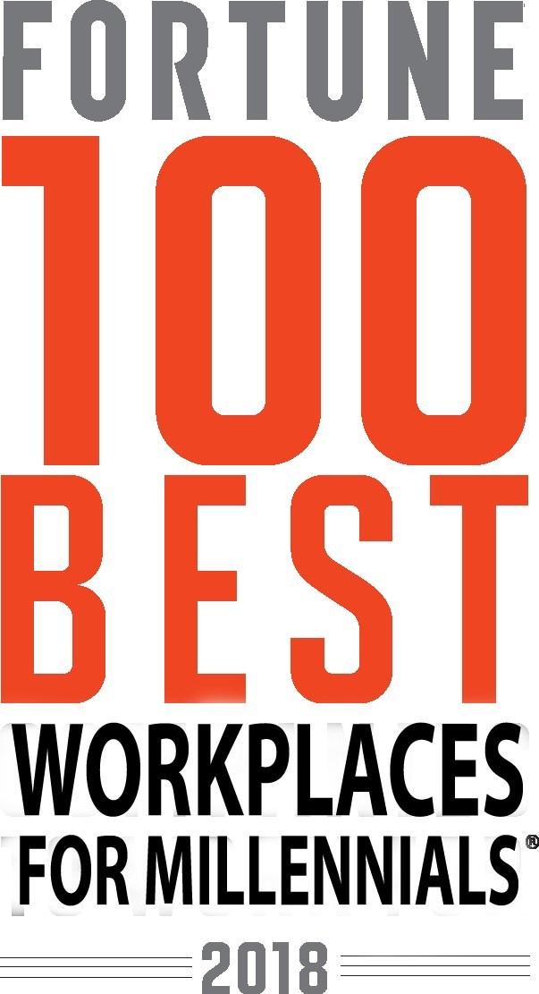 Fortune Best Workplace for Millennials
