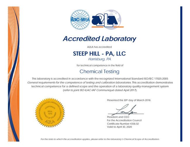Steep Hill Pennsylvania Announces ISO 17025 Accreditation For Cannabis Testing