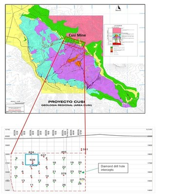 "Figure 1- Plan View Map of Cusi Mine. The blue square shows the area analyzed within ""SRL"" vein. Longitudinal view SRL system. The blue area delineates the stockwork zone of interest. (CNW Group/Sierra Metals Inc.)"