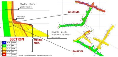 Figure 3- Plan and Section View SRL (CNW Group/Sierra Metals Inc.)