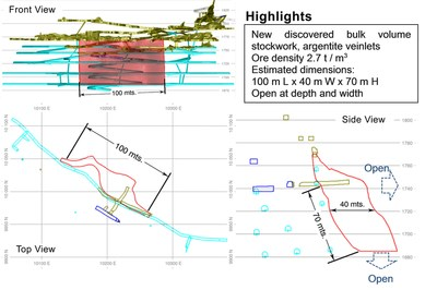 Figure 2.- Detailed View of the Analyzed Area (CNW Group/Sierra Metals Inc.)