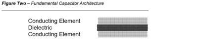 Figure Two -- Fundamental Capacitor Architecture
